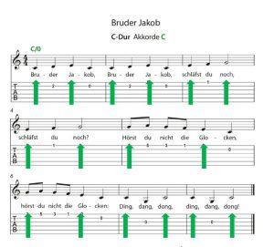 Bruder Jakob lässt sich mit nur einem Akkord spielen